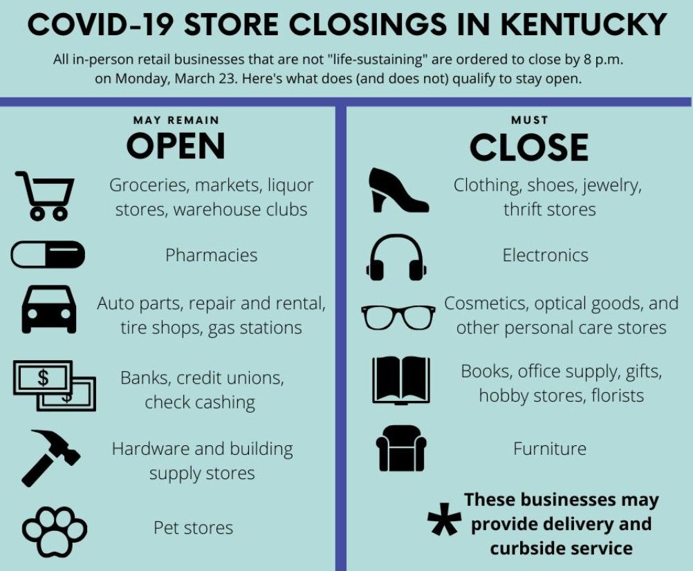 Covid 19 Store Closings Ky